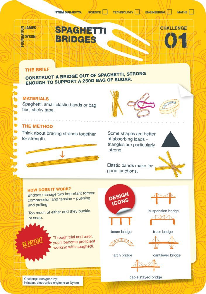 Learn about the physics of bridge structures by using spaghetti at home.