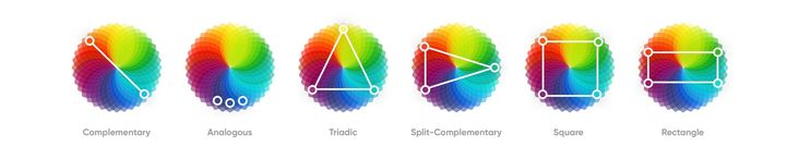 How to use colors in UI Design – Prototyping: From UX to Front End