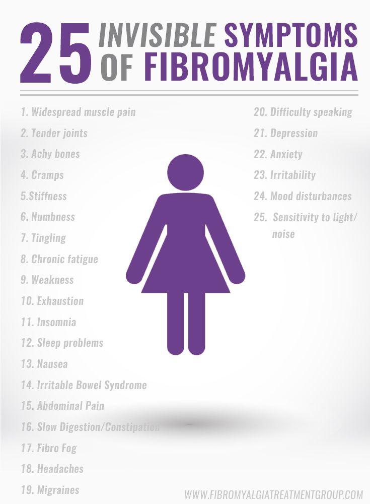 25 real symptoms of #fibromyalgia
