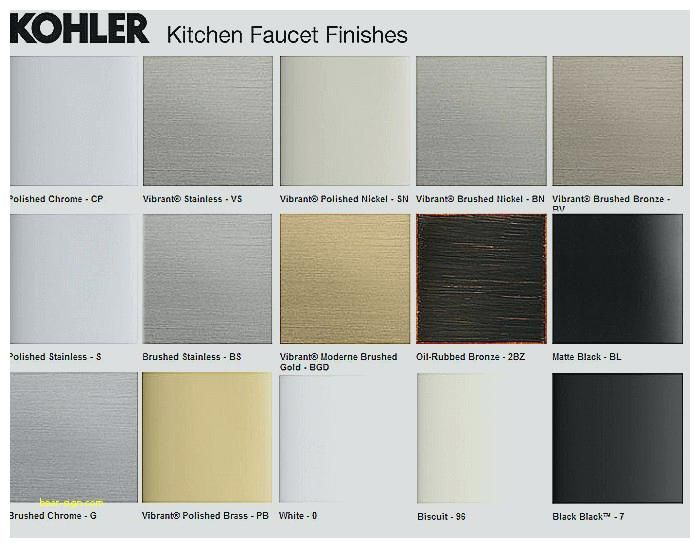 kitchen faucet finishes kohler kitchen faucet finishes ...