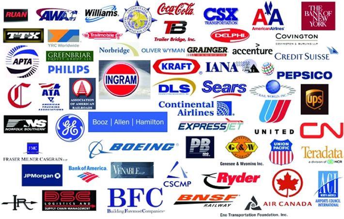 53452b2707c2 Tip  7  Making a List of Target Companies