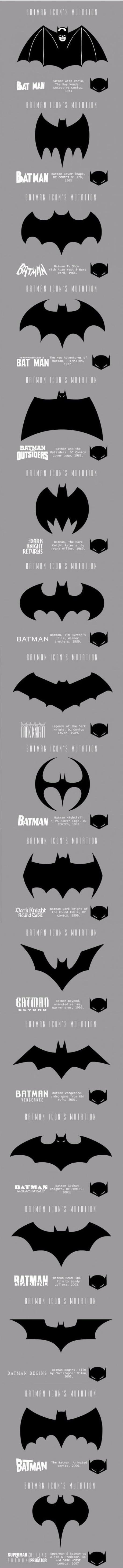 Batman icons mutation