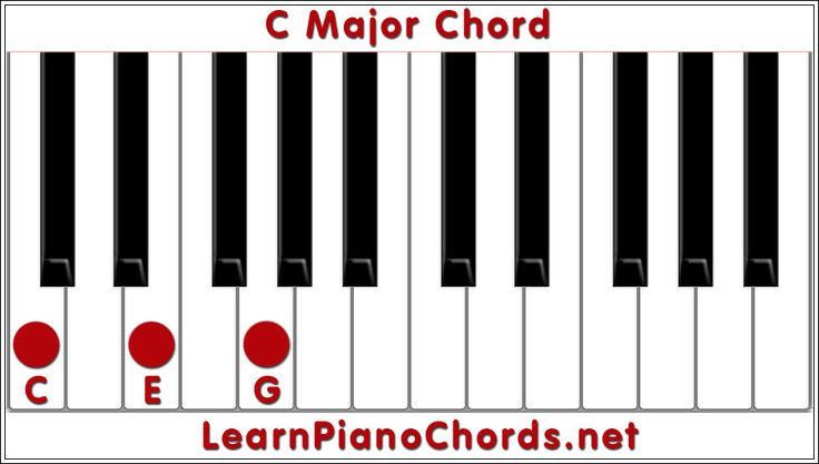 C Major Chord Piano 56 Best images about P...