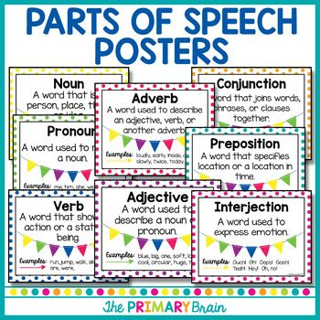 The 8 parts of speech - noun, pronoun, verb, adjective, adverb, conjunction, preposition, and interjection - are included. Each poster includes the title, definition, and examples for each part of speech. Each poster is polka dot themed using a different colored background.