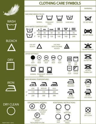 Take care of your clothes by using the correct cleaning method. Remember our bandage dresses are all Dry Clean only.