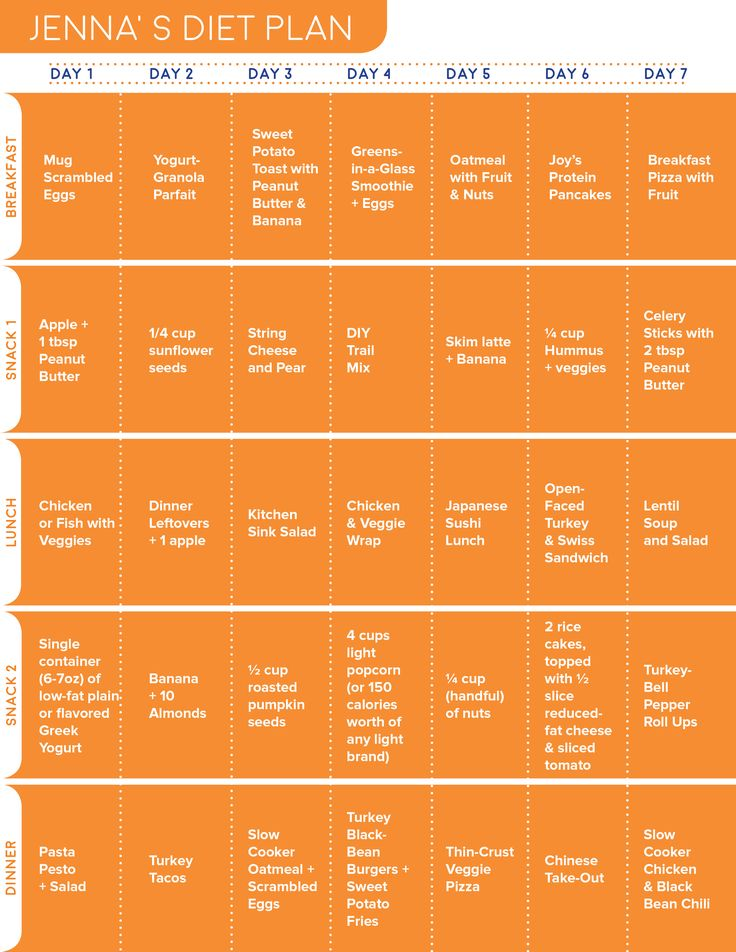 This kid-friendly meal plan has lots of healthy breakfast, lunch, dinner and snack recipes. This meal plan is printable for easy reference.