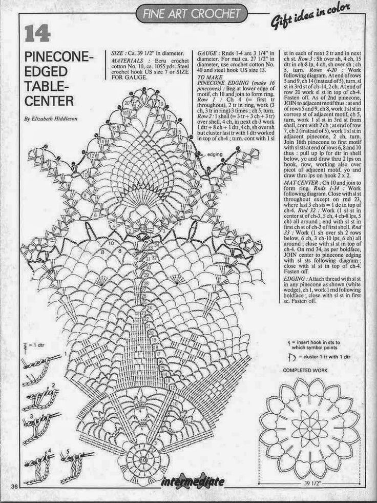 Mis Pasatiempos Amo el Crochet: 20 Moldes gratis de carpetas en ganchillo