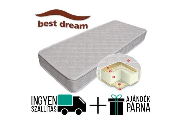 A Best Dream Wools matrac egy keményebb 20 cm magas nagy teherbírású ortopéd hideghabú vákuum matrac. A huzat téli-nyári oldalas, az egyik oldala 100% merinói gyapjú, a másik oldala egy antiallergén pamut.  http://matracom.hu/termekek/hideghab-matracok/best-dream-wools-vakuum-matrac/
