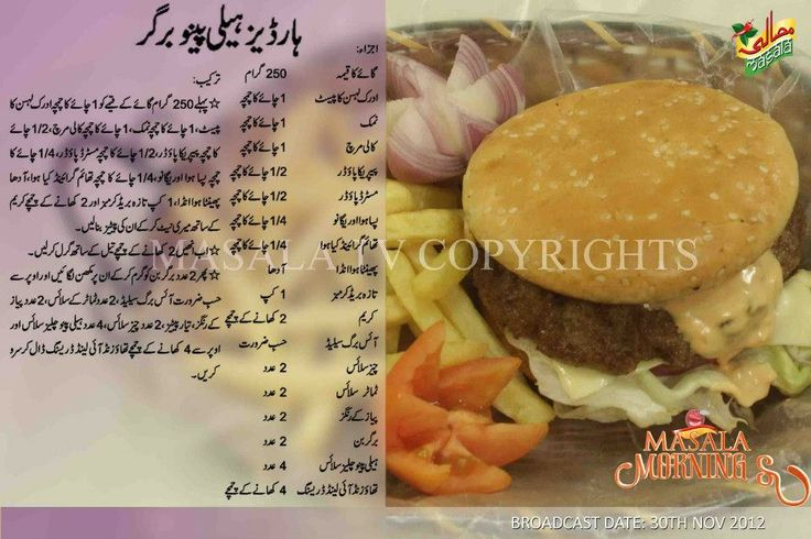 Chicken burger patty recipe in urdu