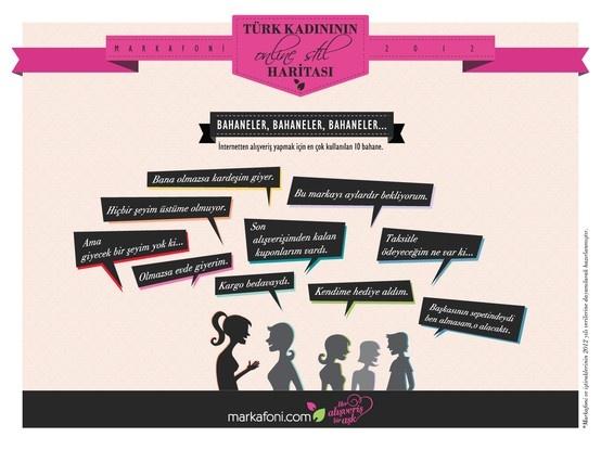 İşte 2012'de Türk kadınının internetten alışveriş yapmak için en geçerli 10 bahanesi! Sizinki hangisi? :)