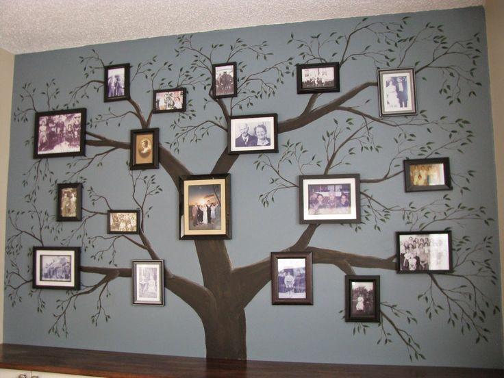 My Journey Back: Wordless Wednesday - Family Tree #genealogy #familyhistory
