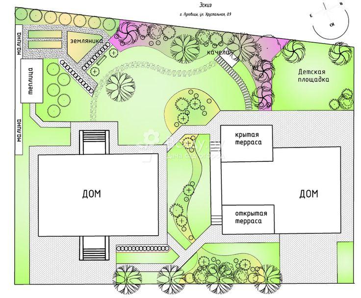 Планировка сада и огорода на небольшом участке