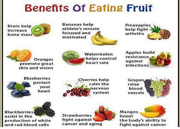 is fruitarian diet healthy