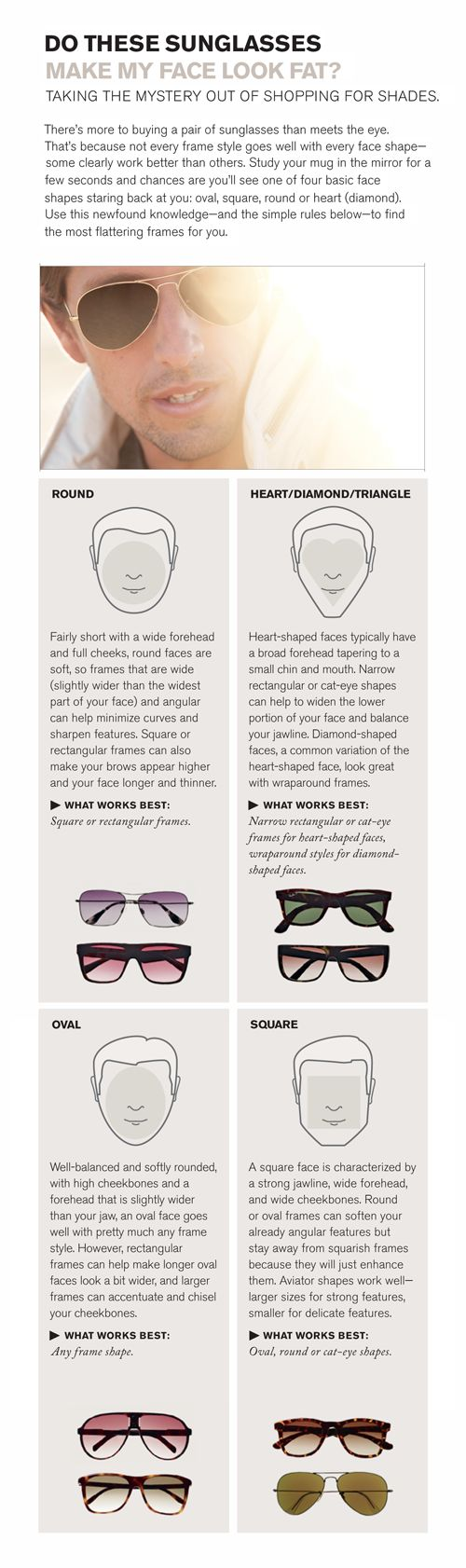 How to find the right sunglasses for your guy's face shape #infografía