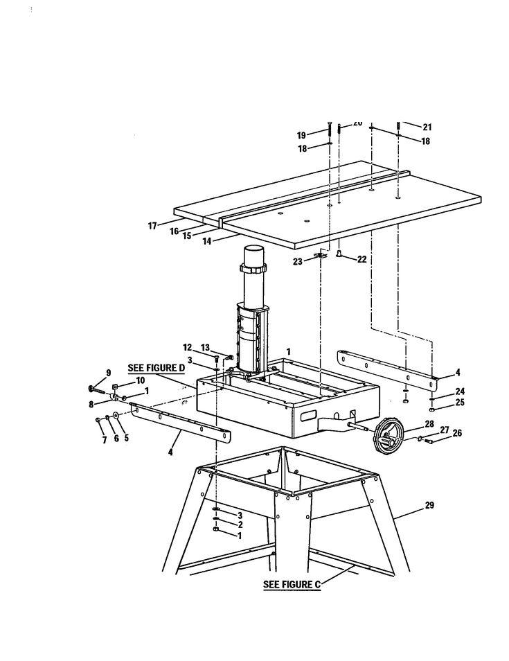 Table Size For Craftsman Radial Arm Saw
