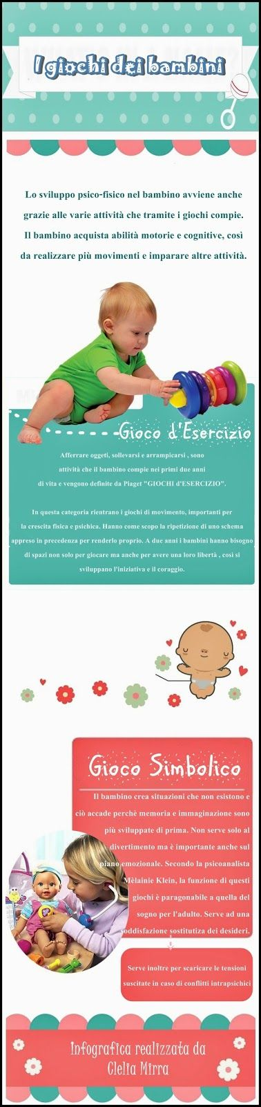 Enjoy e-learning blog: I giochi dei bambini ( Clelia Mirra - #Infografica ...