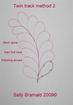 Feather On A Wire: Stitching directions for feathers