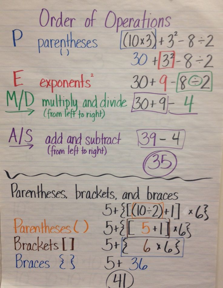 expanded form 5th grade anchor chart  Fifth Grade Q15 Standards | Compton Math