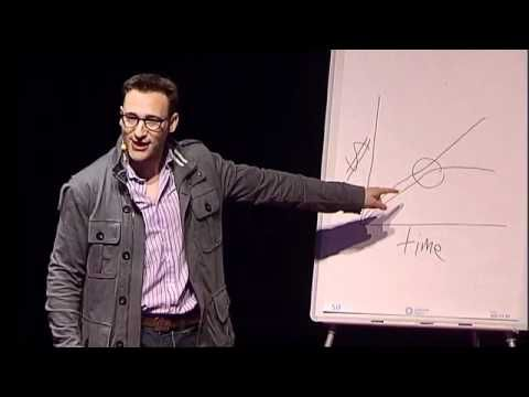 Simon Sinek (@simonsinek) created a simple model, The Golden Circle, that codifies what makes the most inspiring people and organizations so successful and influential #storytelling