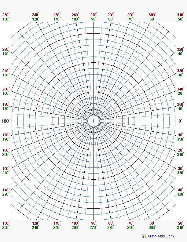 Polar Coordinate System Pinterestu0027te Matematik ve Cebir hakkında - cartesian graph paper