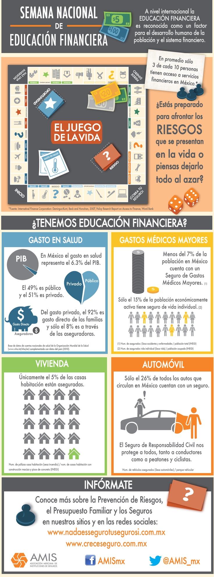 Semana de Educación Financiera | infograpps
