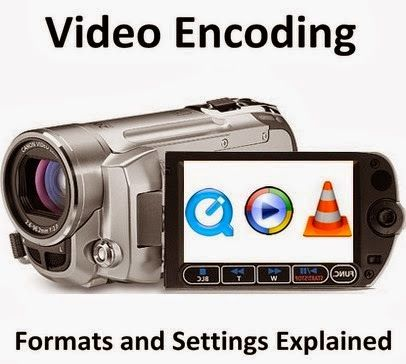 Cara Resize Video Dengan Cyko + Handbrake CLI | Surya's Journal
