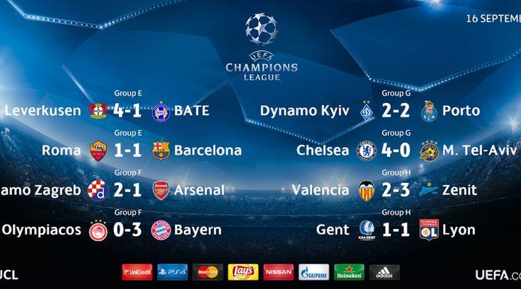 UEFA Champions League 2015 2016 | 16/09/2015