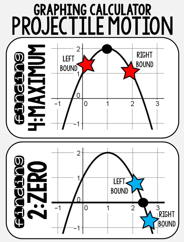 the visual components of projectile motion in the game Teaching physics with angry birds: projectile motion  we want them to see projectile motion in baseball games, long football throws (think the famous hail mary, game-winning touchdown pass by .