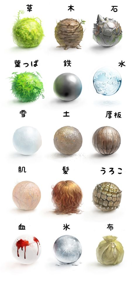 pixiv Spotlight - Tutorials about creating realistic and bumpy textures!