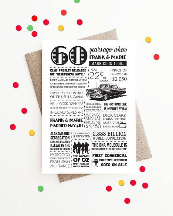 Hey, I found this really awesome Etsy listing at https://www.etsy.com/listing/261935106/personalized-60th-anniversary-card-1956