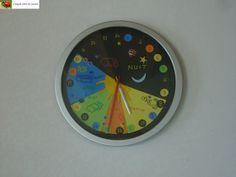 L'esprit vient en jouant: Mon horloge 24h