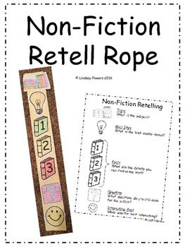 Non-Fiction Retell Ropeas a visual cue for non-fiction retelling: topic, main idea, fact 1, fact 2, fact 3, question for the author, and share most interesting fact.