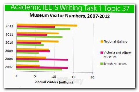 5 analyzed essays for ielts nkt 7 super-awesome essay outline templates 1 analytical essay outline  and analysis—all of which will help you showcase the larger significance at hand 5.