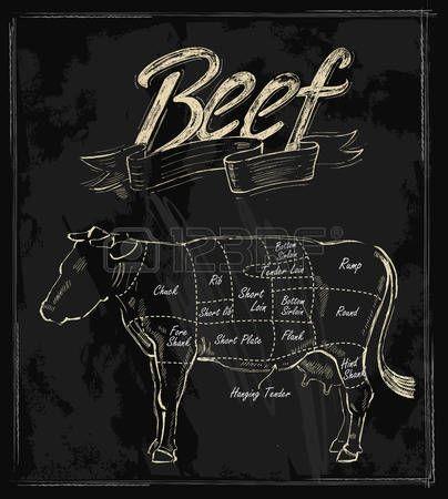 vector hand getrokken stukken rundvlees in kaart op zwart photo