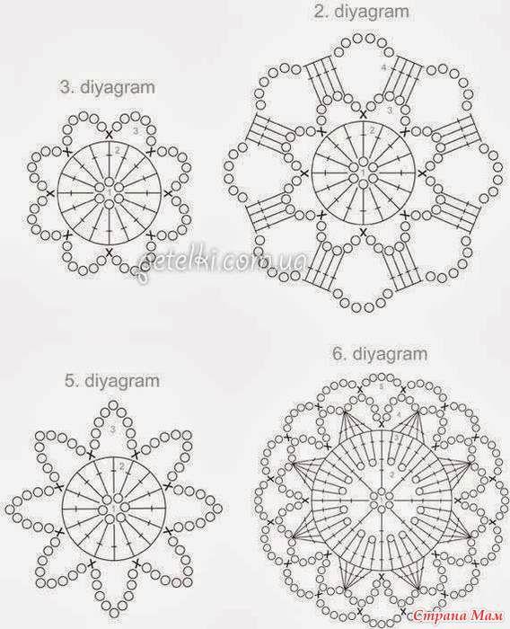 3200 best crochet images on Pinterest