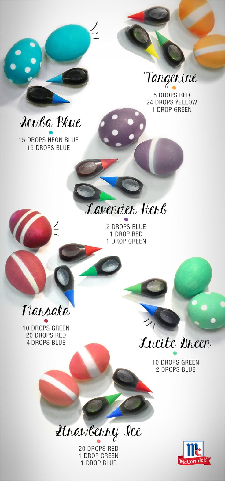 Find This Pin And More On Cooking Tips, Tricks & Trends How To Dye Easter  Eggs