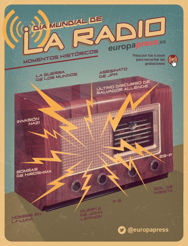Día Mundial de la Radio: 10 momentos históricos
