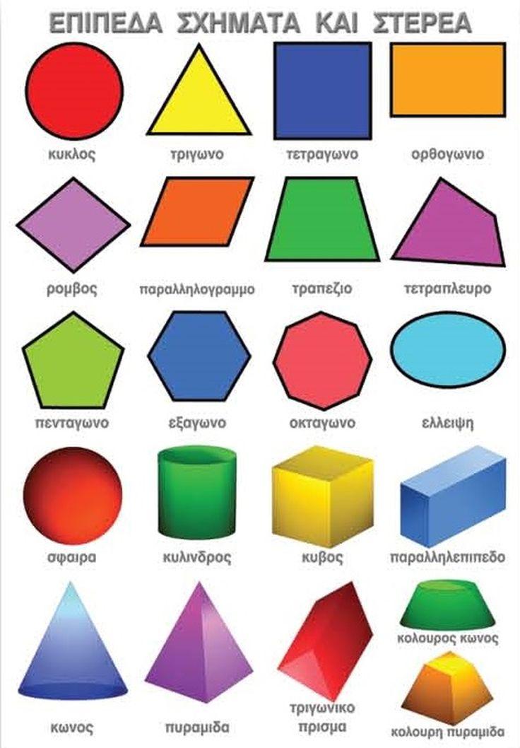 ταξίδι στη γνώση: Γεωμετρικά στερεά- γεωμετρικά σχήματα
