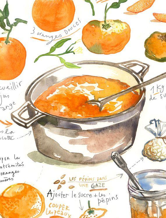 Recette illustrée La confiture d'oranges Affiche