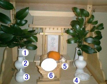 5d00327a7cc80ab7e9d98d56ccd1a653--how-to-fold-details-about Pagan Altar Home Plans on wiccan altar, pagan altar table, ancestral altar, thai altar, ancestor altar, stone altar, pagan altar ideas, the meaning of brazen altar, pretty altar, witch altar, israelite altar, pagan house, making a buddhist altar, glass altar, heathen altar, buddhist meditation altar, pagan altar setup, magick altar, worship altar, satanic altar,