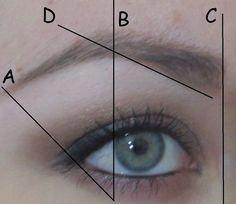 Under Eyebrow Makeup | Eyebrow Design | Over Threa…