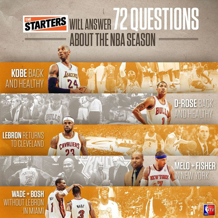 NBA TV's 'The Starters' questions include #Kobe Bryant, Derrick Rose, #LeBron James, #Carmelo Anthony, Chris Bosh, and Dwyane Wade. #Lakers #Bulls #Cavaliers #Knicks #HEAT
