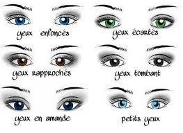 maquillage des yeux marrons soiree - Recherche Google