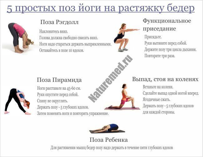 Детальное описание поз, которые представляют собой фитнес для растяжки мышц бедра и учат дотягиваться до пальцев ног, вы найдете тут - http://naturemed.ru/archives/12891