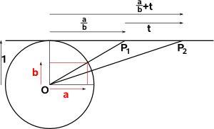 Maths - Affine Transformations