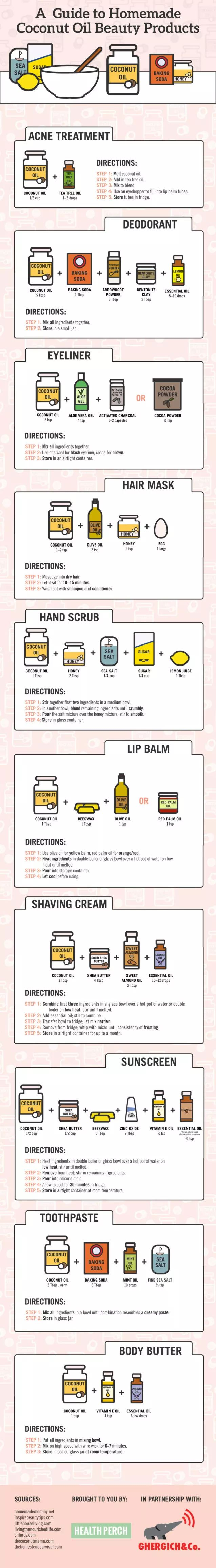 A Guide To DIY Coconut Oil Beauty Products