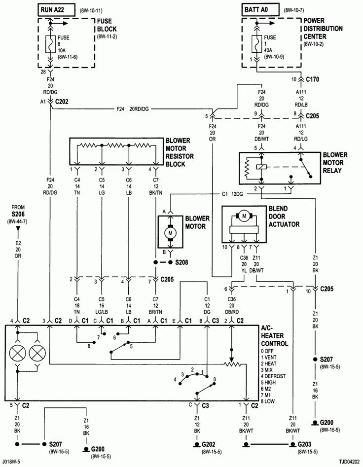 Engine Wiring Diagram Jeep Tj Engine Engine Wiring Diagram