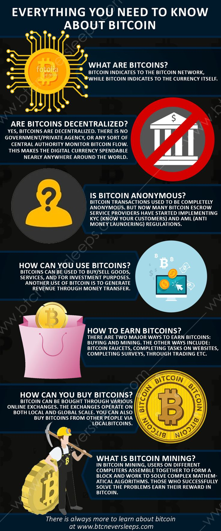 Everything You Need To Know About The Bitcoin #bitcoin #bitcoin Talk # Bitcoin Trading
