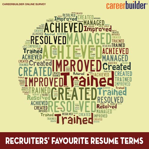 34 best CareerBuilder images on Pinterest Career choices - careerbuilder resume search