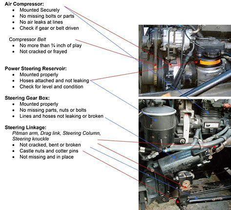 Image Result For School Bus Engine Pre Trip Parts Bus